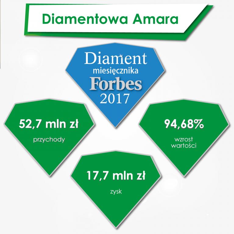 diament(3)